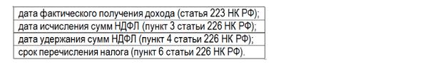 Изображение - Дата удержания налога в форме 6-ндфл 6-ndfl-data-uderzhaniya-i-srok-perechisleniya-naloga-2