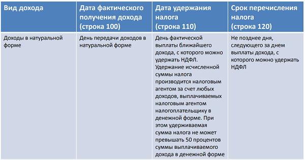 Изображение - Дата удержания налога в форме 6-ндфл 6-ndfl-data-uderzhaniya-i-srok-perechisleniya-naloga-5