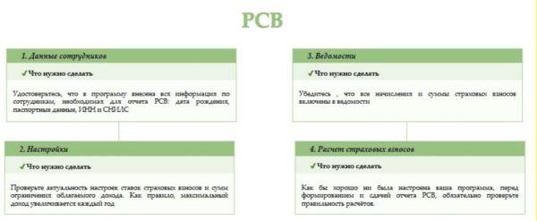План подготовки отчетов в программе