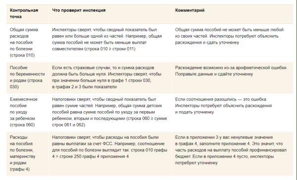 Пример формирования декларации 6 НДФЛ за полугодие