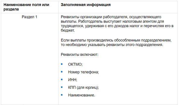 Правила оформления документа