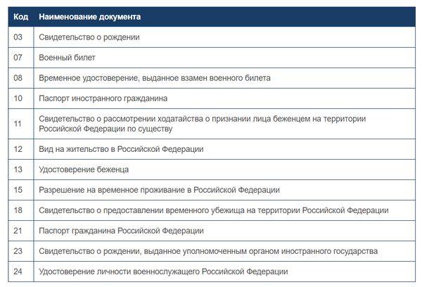 Особенности заполнения общих сведений в декларации 2 об организации