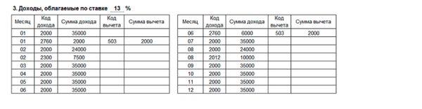 Основные коды доходов в 2 НДФЛ